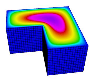 MFEM - Finite Element Discretization Library