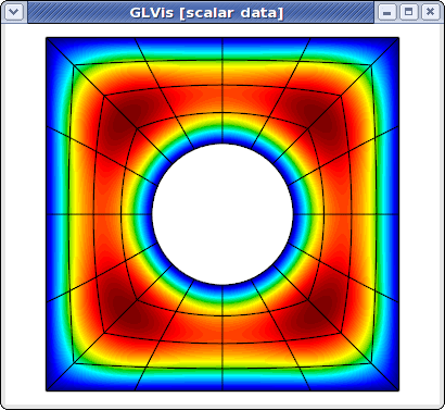 MFEM - Finite Element Discretization Library